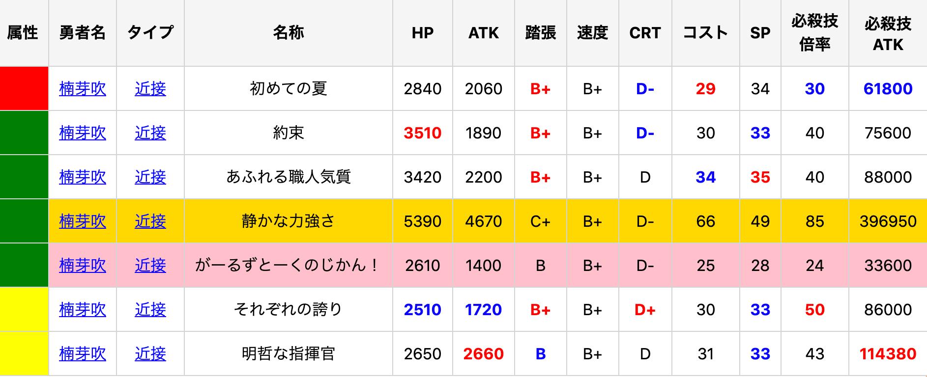 200510 MR status