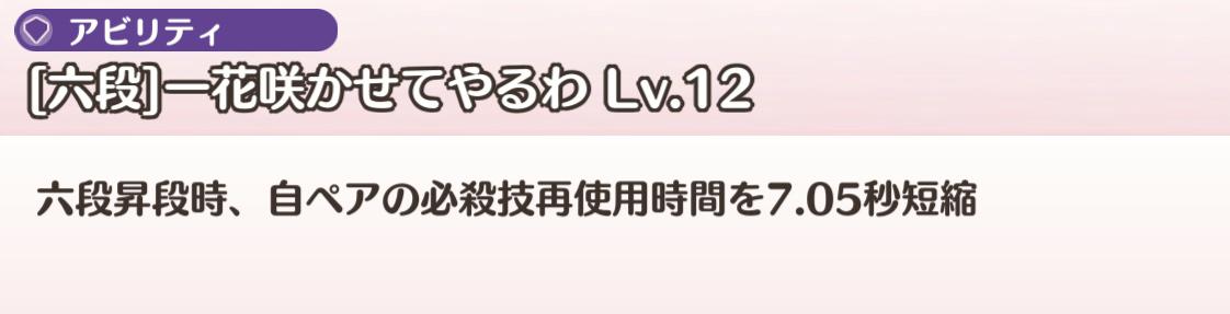 アビリティ(Lv12)