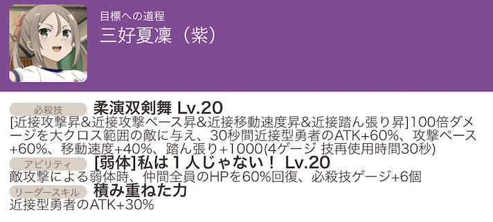 SSR 目標への道程 三好夏凜の最大値