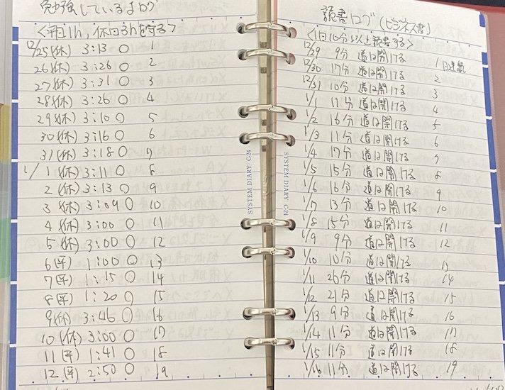 毎日やる目標を紙に書いてログに残す