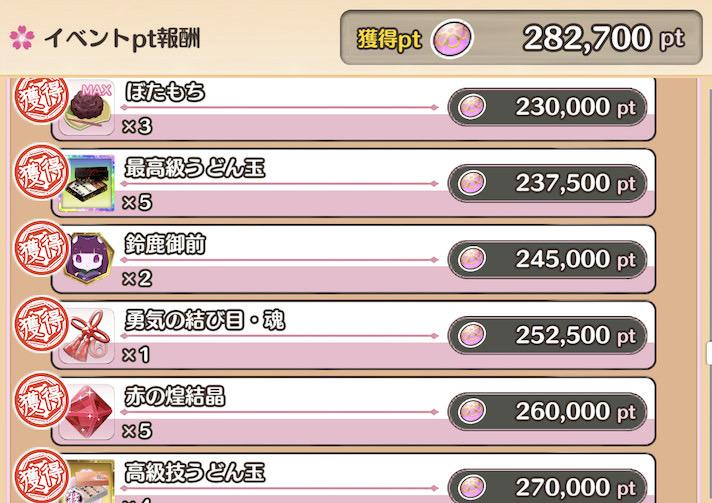 勇気の結び目は252,500pt